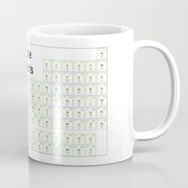 Periodic Table of the Elements Coffee Mug
