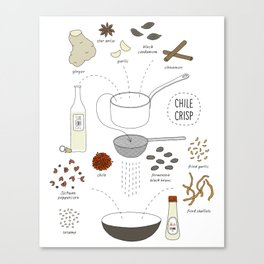 Chili Crisp Canvas Print