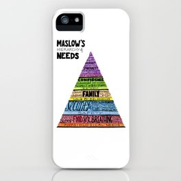 Maslow's Hierarchy of Needs, II iPhone Case