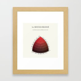Le Rouge-Orangé (ses diverses nuances combinées avec le noir) Remake (Interpretation) Framed Art Print