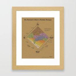 The Alchemist's Guide to Alcoholic Beverages (serif font) Framed Art Print