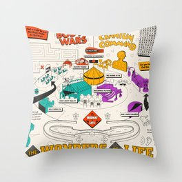 Wonders of Life Placemat Throw Pillow