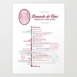 Leonardo da Vinci - TIMELINE Kunstdrucke