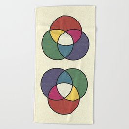 Matthew Luckiesh: The Additive Method of Mixing Colors (1921), vintage re-make Beach Towel