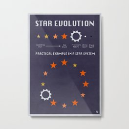 BREXIT (or The Extinction of a Star System) Metal Print