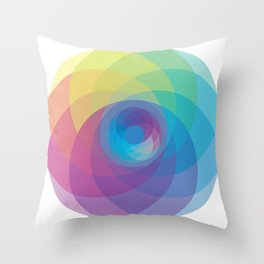 Spiral Rose Throw Pillow