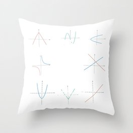 Math 16th Anniversary Gift Married Square Root Of 256 Years product Throw Pillow