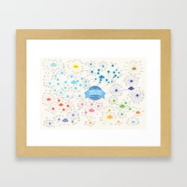 Taxonomy of Korean Food Framed Art Print