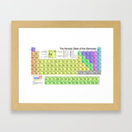 Periodic Table of Elements Chart Framed Art Print