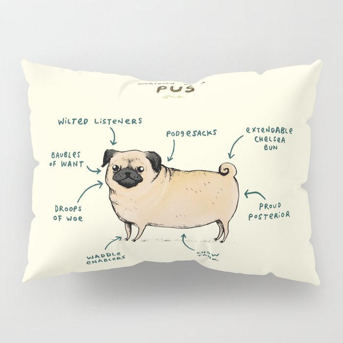 Anatomy of a Pug Pillow Sham