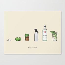 Mojito Cocktail - Series Canvas Print