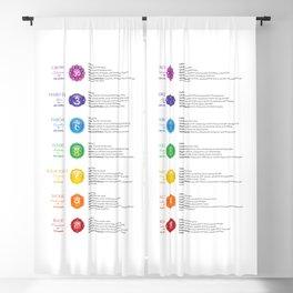 Seven Charka Poster #33 Blackout Curtain