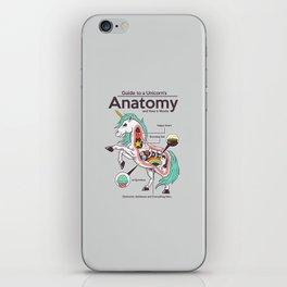 Anatomy of a Unicorn iPhone Skin