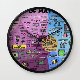 The Map of Mathematics Wall Clock
