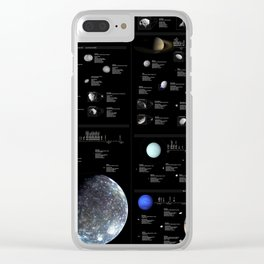 Small Bodies of the Solar System Clear iPhone Case