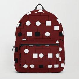 Pedigree Analysis - X-linked Recessive Backpack