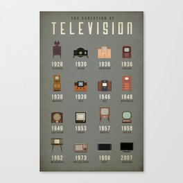 The Evolution of Television Canvas Print