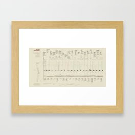 The real Montalbano (Visual Data 03) Framed Art Print
