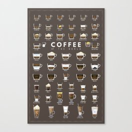 Coffee Chart Canvas Print
