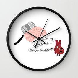 Postural Orthostatic Tachycardia Syndrome Wall Clock