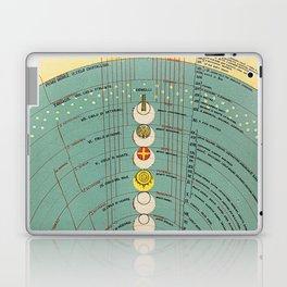 The Ordering of Paradise Laptop & iPad Skin
