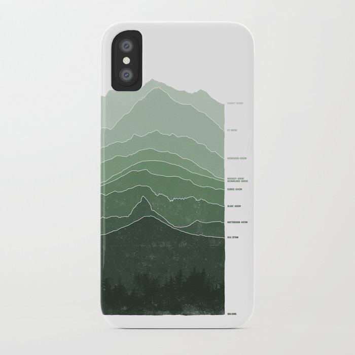 Above Sea Level iPhone Case