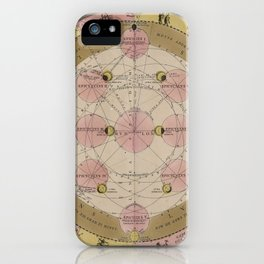 Van Loon - Theory of the Moon's Orbit and Cycles, 1708 iPhone Case