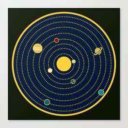 Atomic Solar System Canvas Print