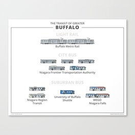 Guide to the Transit of Greater Buffalo Canvas Print