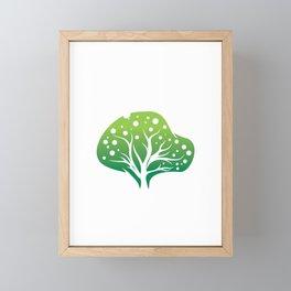 Miss Congenealogy Family Tree Gift Framed Mini Art Print