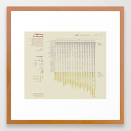 Visualizing the Simpsons (Visual Data 22) Framed Art Print