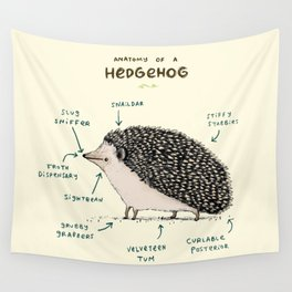 Anatomy of a Hedgehog Wall Tapestry