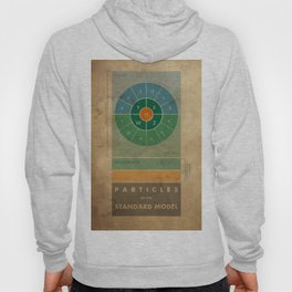 Particles of the Standard Model Hoody