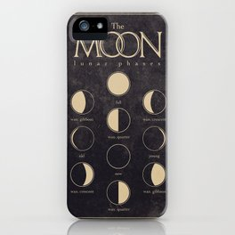 Lunar Phases Moon Cycles iPhone Case