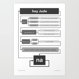 Hey Jude flowchart Art Print