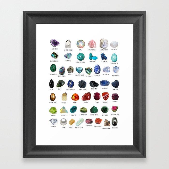 crystals gemstones identification Gerahmter Kunstdruck
