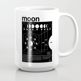 Phases of the Moon infographic Coffee Mug