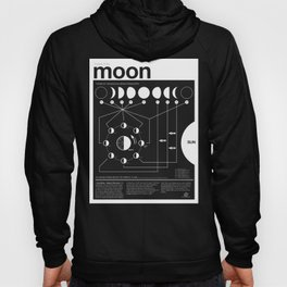 Phases of the Moon infographic Hoody