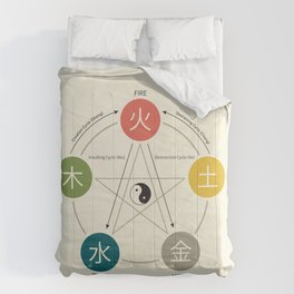 Five Elements / Phases Poster (Wu Xing) Comforters