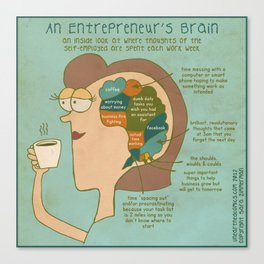 Entrepreneur's Brain Canvas Print