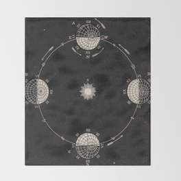 Sun and Moon Phase Diagram Throw Blanket