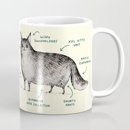 Anatomy of a Maine Coon Coffee Mug