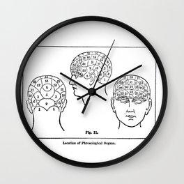 Phrenology Wall Clock