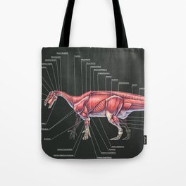Iguanodon Bernissartensis Muscle Study Tote Bag