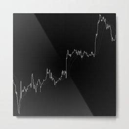 Forex candlestick chart Metal Print