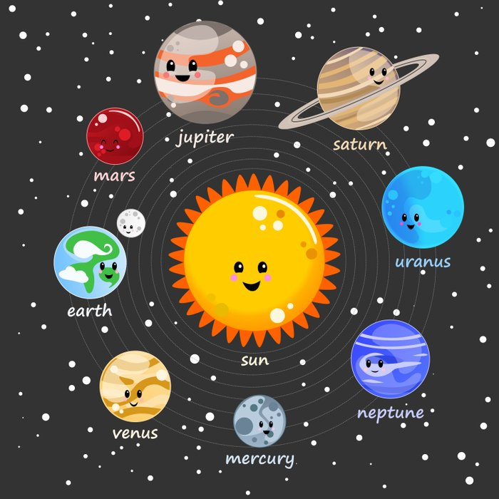 Attractive Solar System Wall Decor Collection - Art & Wall Decor ...