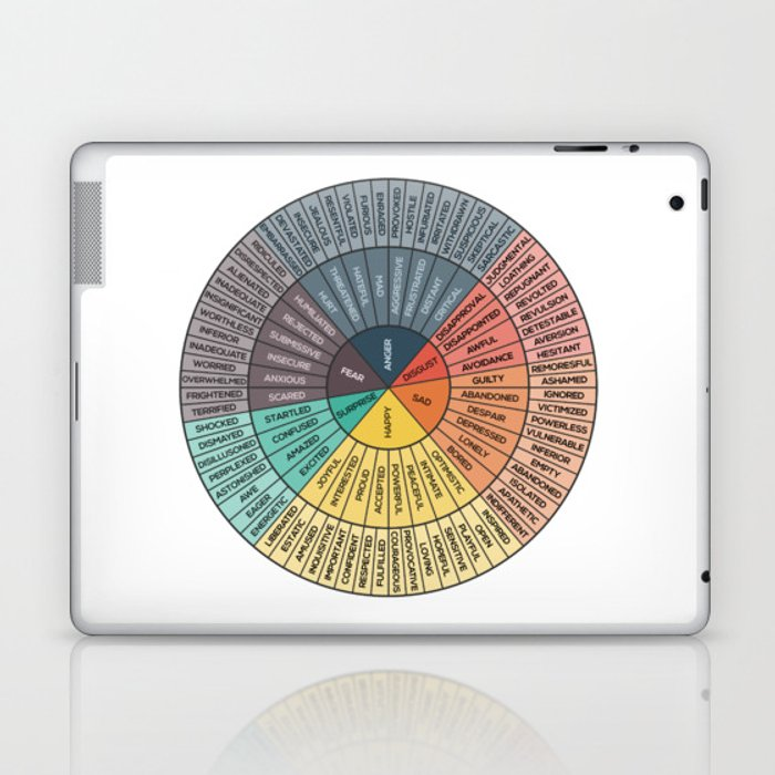 Wheel Of Emotions Laptop & iPad Skin