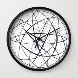I honestly have no idea Wall Clock