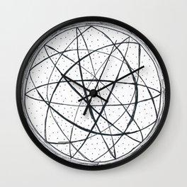 I honestly have no idea Wall Clock