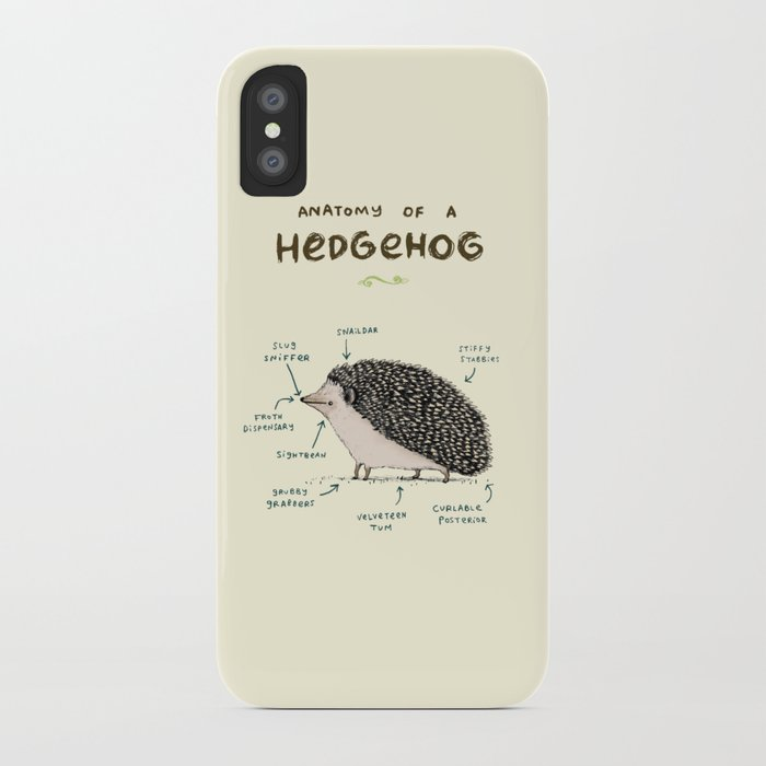 Anatomy of a Hedgehog iPhone Case